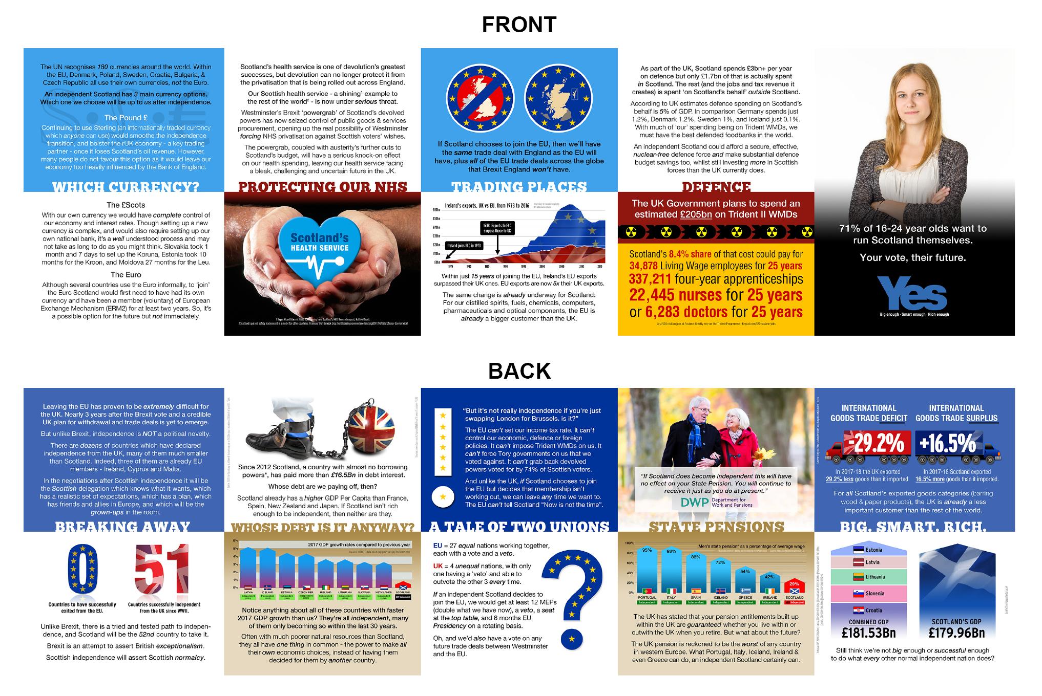 Indy Factsheet 2,500